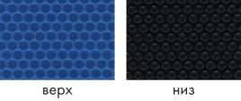Пузырьковые , ковровые теплоизолирующие покрытия